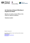 female sex offender statistics uk in Blainville