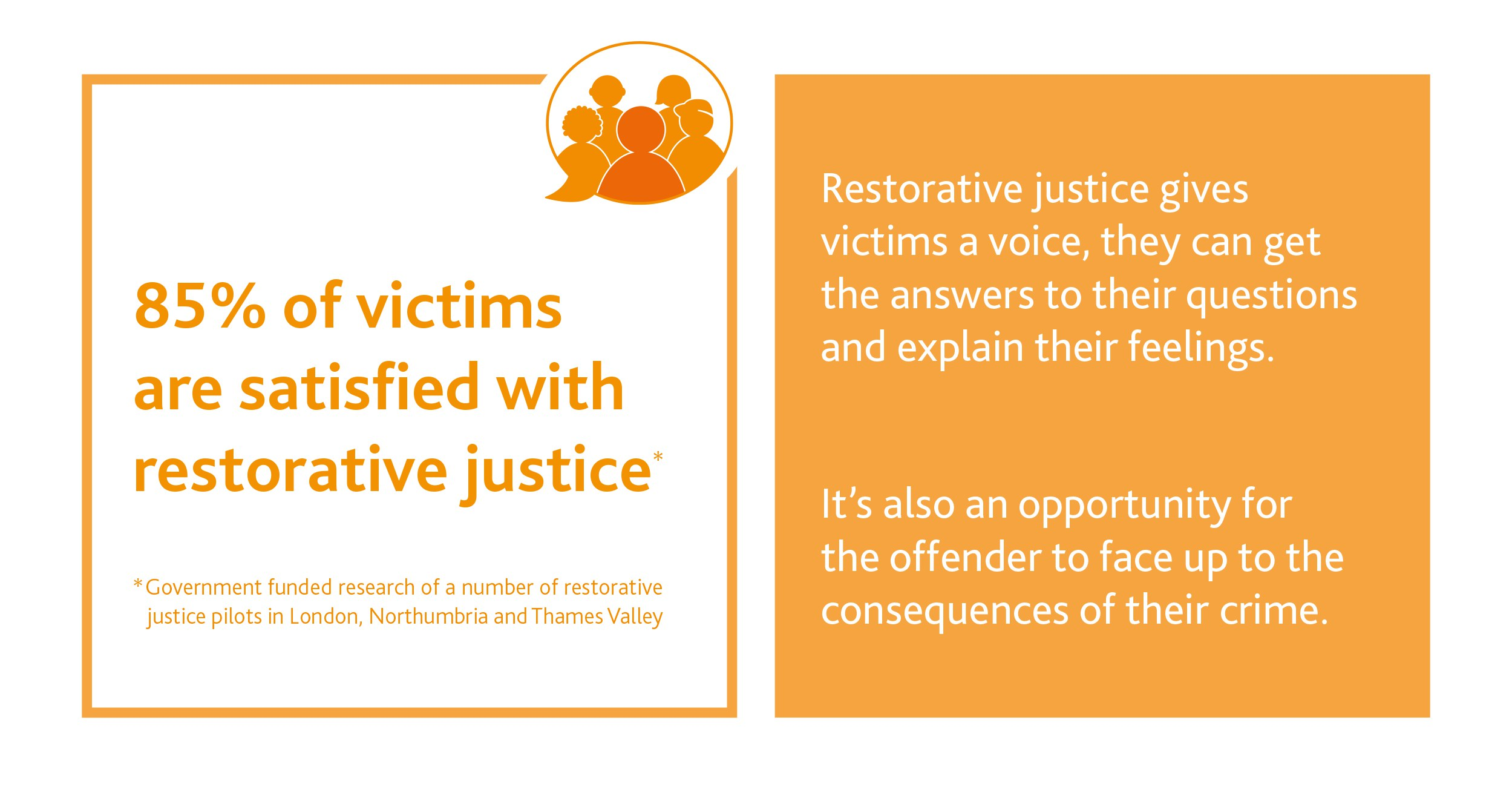 restorative justice week 5 Restorative justice is an effective alternative to punitive responses to wrongdoing inspired by indigenous traditions, it brings together persons harmed with persons responsible for harm in a safe and respectful space, promoting dialogue, accountability, and a stronger sense of community .