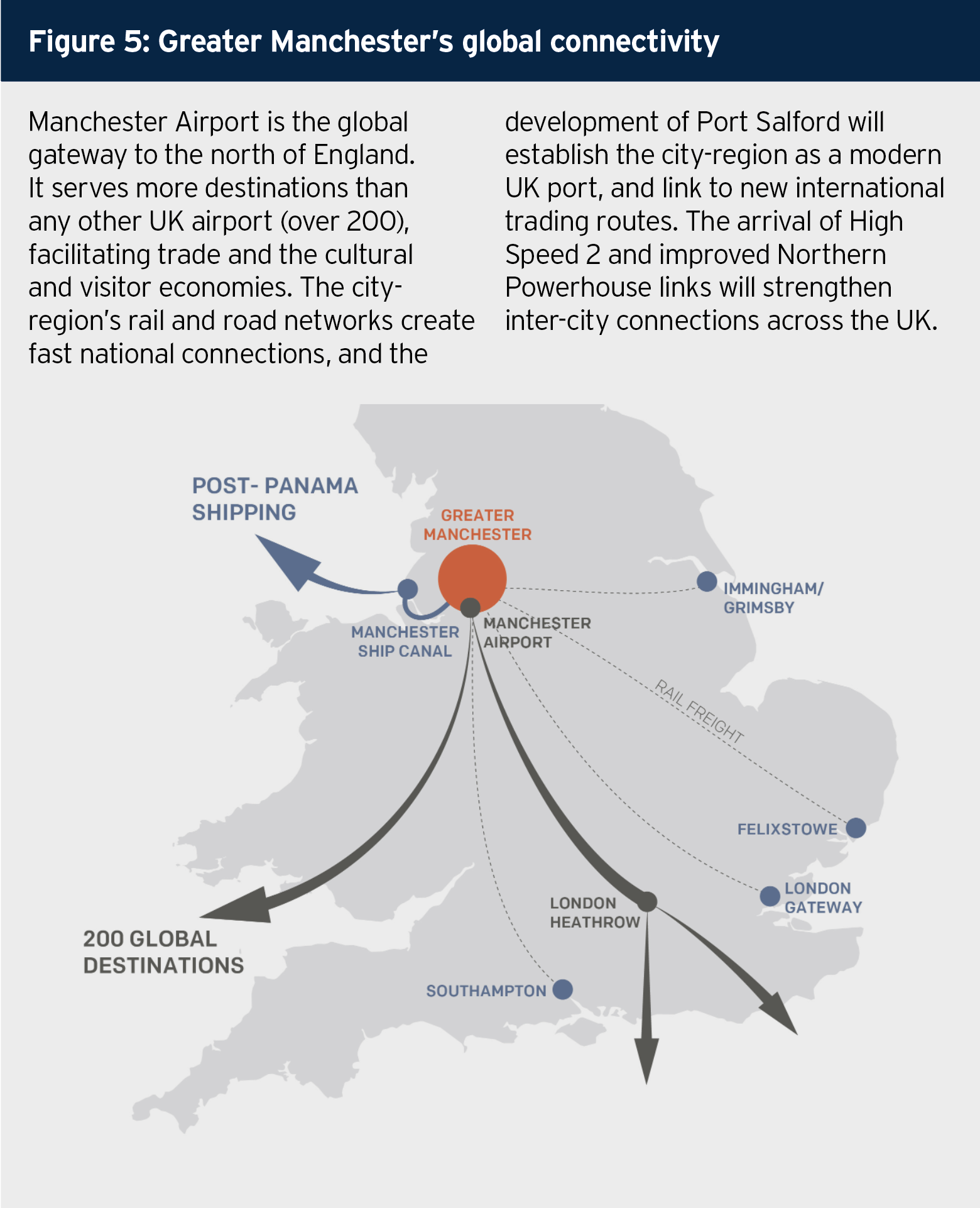 Greater Manchester Local Industrial Strategy - GOV UK