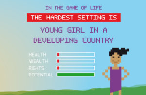 """Hardest setting"" infographic - #transformherfuture"