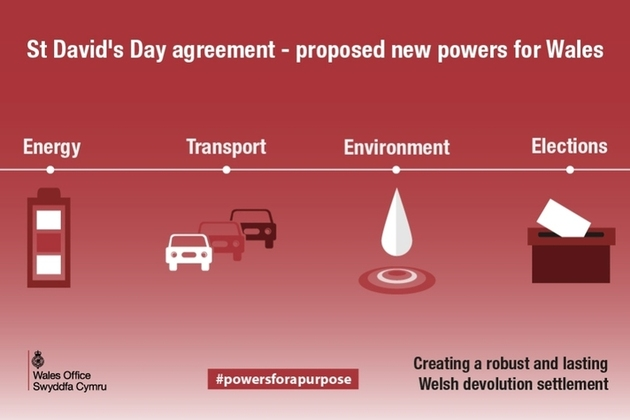 New powers for Wales image