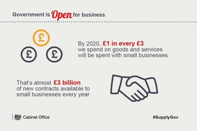 By 2020, £1 in every £3 we spend on goods and services will be spent with small businesses