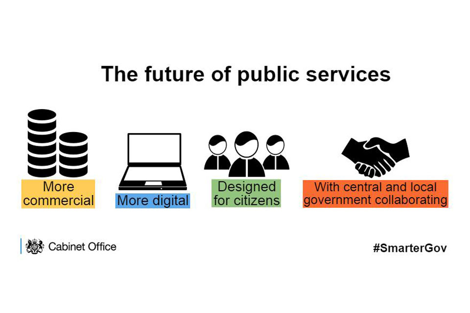 Future of public services: more commercial, more digital, designed for citizens, with central and local government collaborating
