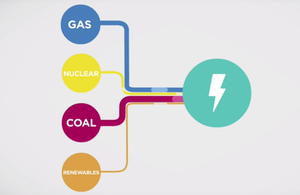 Illustration showing the energy sources in the UK
