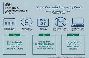 SE Asia Prosperity Fund 16/17