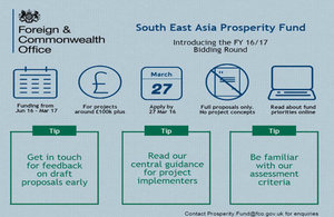 South East Asia Prosperity Fund