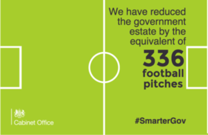 We have cut the government estate by the equivalent of 336 football pitches