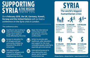 Supporting Syria