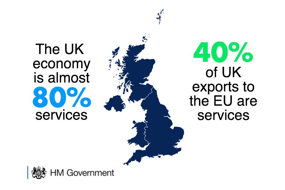 EU services stats