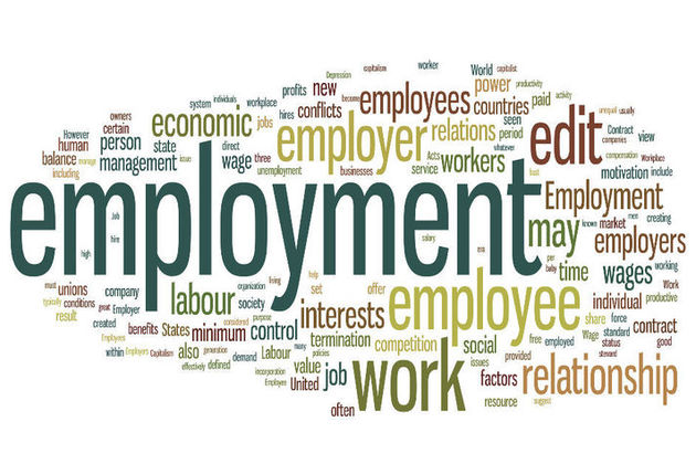 Word cloud relating to employment law