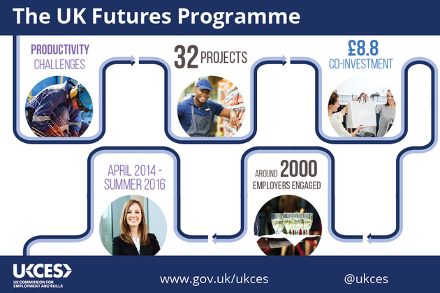 Evaluation of UK Futures Programme onclusions_and_guidance.pdf