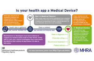 Apps Infographic