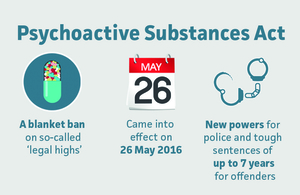 A blanket ban on legal highs commenced on 26 May 2016, with new powers for police and sentences of up to 7 years