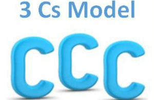 '3 Cs' model graphic