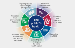 PHE business plan 2017 to 2018 infographics