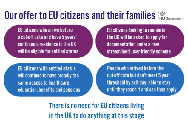 Our offer to EU citizens and their families