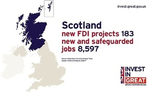 Scotland new FDI projects:183; new and safeguarded jobs: 8,597
