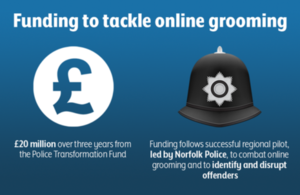 Home Secretary gives £20 million boost to tackle online grooming