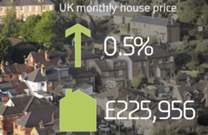 UK HPI August 2017 infographic