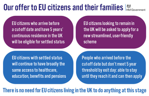 Infographic outlining the UK's offer to EU citizens and their families