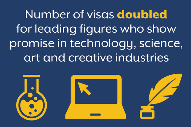 Graphic about exceptional talent visas