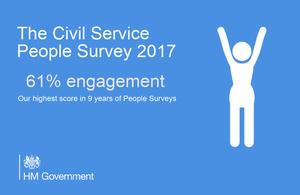People Survey 2017 engagement score