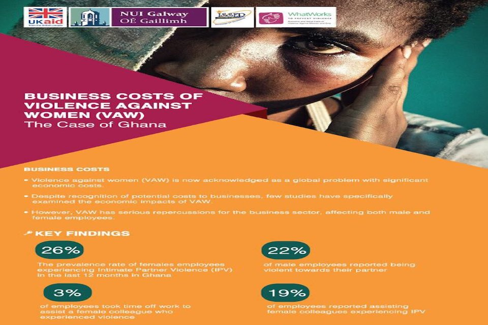 Business Cost of Violence Against Women & Girls in Ghana poster