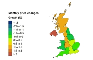Monthly price changes heat map