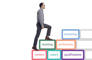 Salary and other benefits