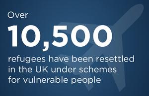 Refugee stats.