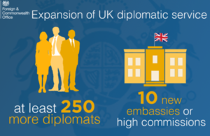 Expansion of UK diplomatic service overseas