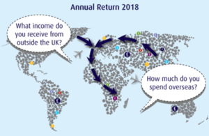 Annual return questions about overseas income and expenditure