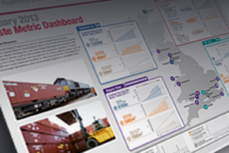 Photograph of waste metric dashboard