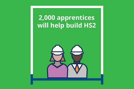 2,000 apprentices expected over HS2's lifetime
