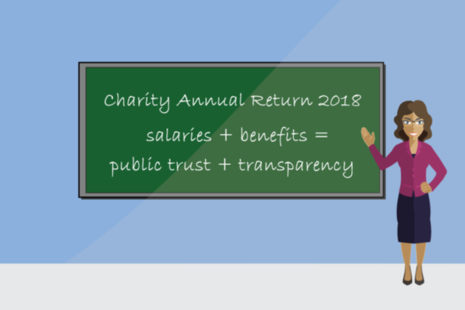 New questions will be asked in the 2018 annual return