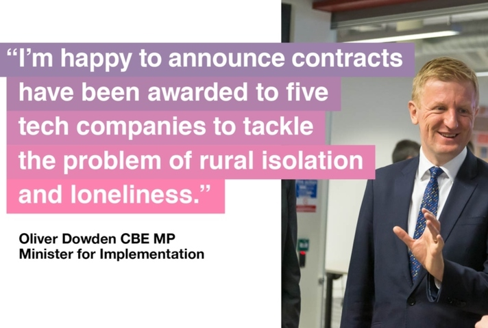 I'm happy to announce contracts have been awarded to five tech companies to tackle the problem of rural isolation and loneliness. - Oliver Dowden
