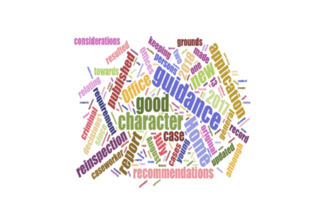 Good character wordcloud