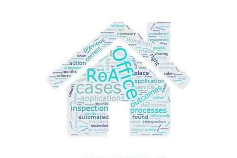 Right of Abode wordcloud
