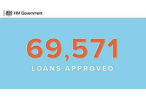 Image announcing 'Over 69,000 loans approved in the first day of the Bounce Back Loan Scheme'.