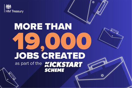 Kickstart figures