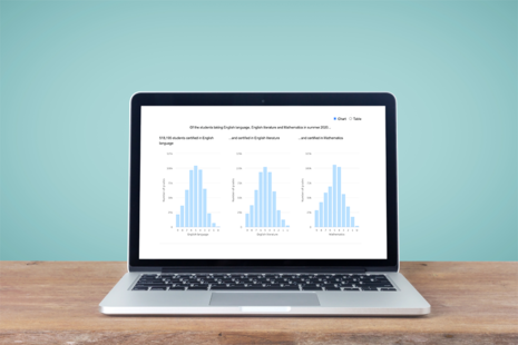 Image of a laptop showing data visualisation