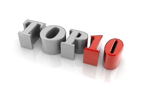 Words Top 10 depicted in  metal characters