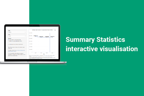 Summary statistics, interactive visualisation.