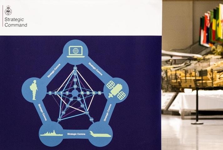 Strategic Command Multi-Domain Integration Banner