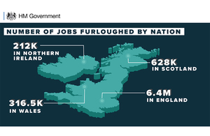 Number of jobs furloughed by nation