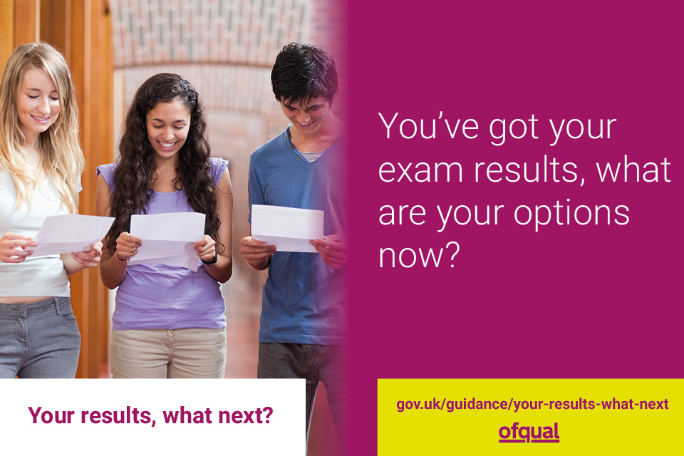 Your results, what next?
