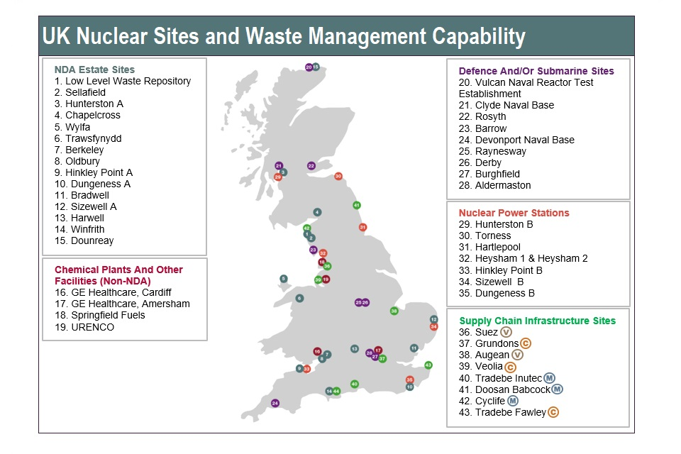 This image illustrates the UK Nuclear Sites and Waste Management Capability locations in the UK.  More information is available via the Key Stakeholder weblinks following this section.
