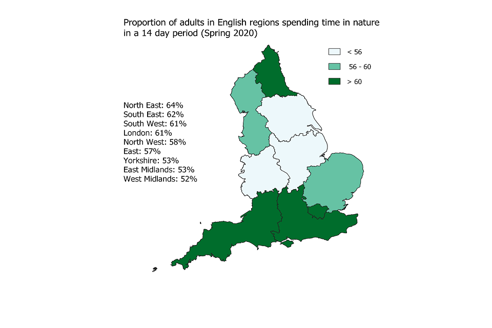Proportion of adults in English regions spending time in nature in a 14 day period (Spring 2020)