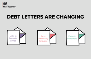 Debt letters are changing
