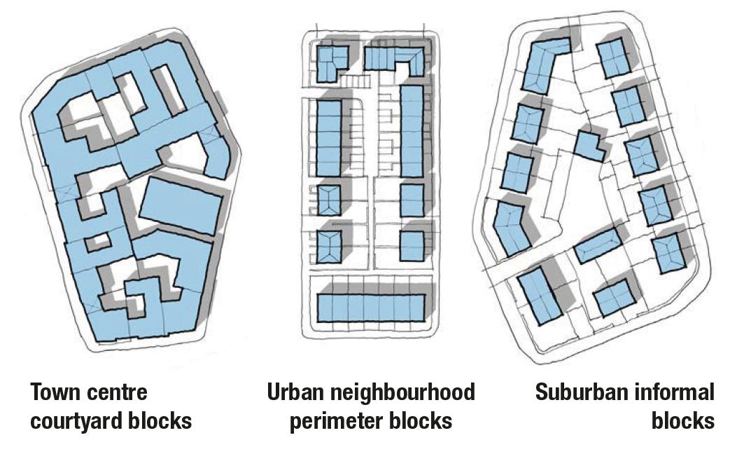 Town centre courtyard blocks; Urban neighbourhood perimeter blocks; Suburban informal blocks